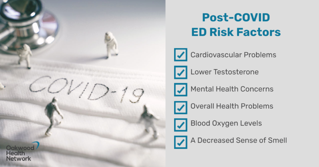 Erectile Dysfunction and Covid